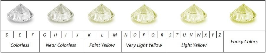 Diamond Ring 16 Round Brilliant Diamonds Total 032ctw 334wr147218k